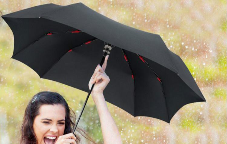 纳米(疏水)涂层在雨伞上的应用
